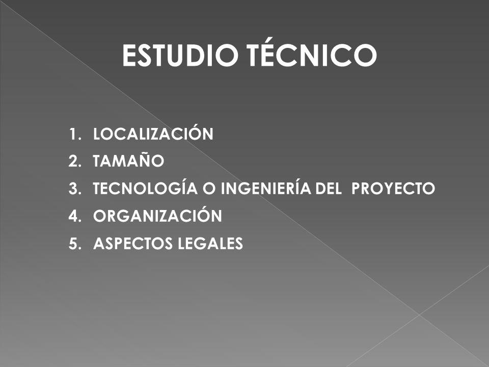 1.LOCALIZACIÓN 2.TAMAÑO 3.TECNOLOGÍA O INGENIERÍA DEL PROYECTO 4.ORGANIZACIÓN 5.ASPECTOS LEGALES ESTUDIO TÉCNICO