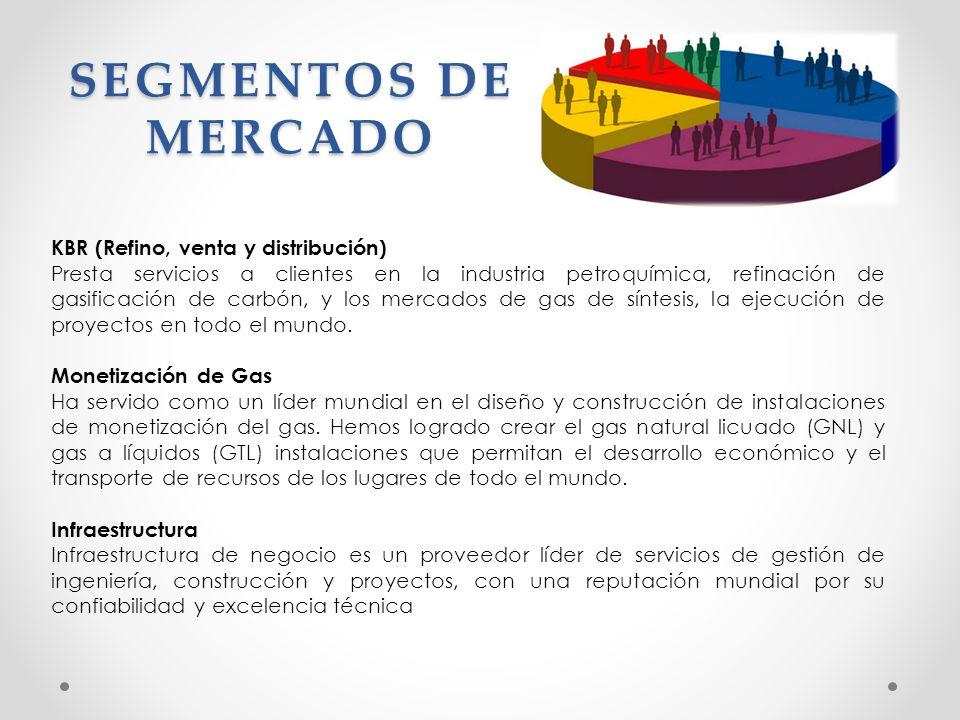 SEGMENTOS DE MERCADO KBR (Refino, venta y distribución) Presta servicios a clientes en la industria petroquímica, refinación de gasificación de carbón