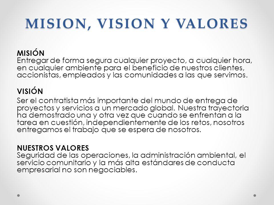 MISION, VISION Y VALORES MISIÓN Entregar de forma segura cualquier proyecto, a cualquier hora, en cualquier ambiente para el beneficio de nuestros cli