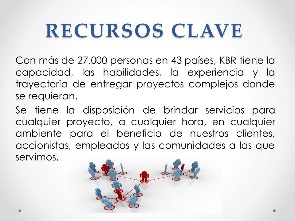 RECURSOS CLAVE Con más de 27.000 personas en 43 países, KBR tiene la capacidad, las habilidades, la experiencia y la trayectoria de entregar proyectos