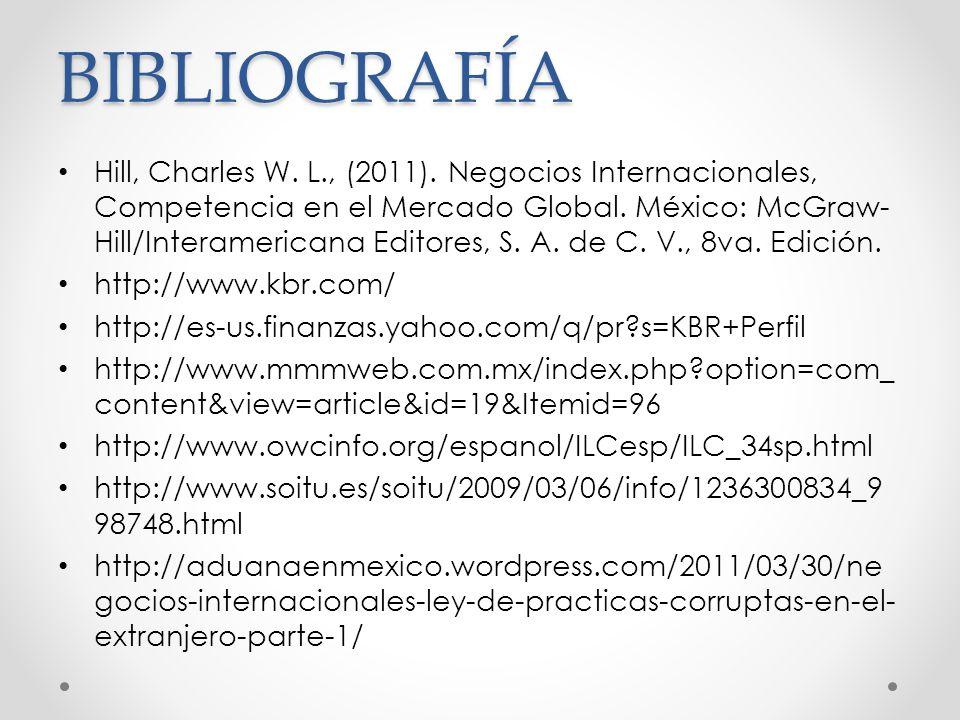 BIBLIOGRAFÍA Hill, Charles W. L., (2011). Negocios Internacionales, Competencia en el Mercado Global. México: McGraw- Hill/Interamericana Editores, S.