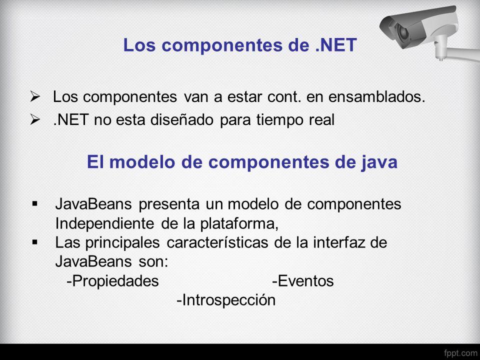 Los componentes de.NET Los componentes van a estar cont. en ensamblados..NET no esta diseñado para tiempo real El modelo de componentes de java JavaBe