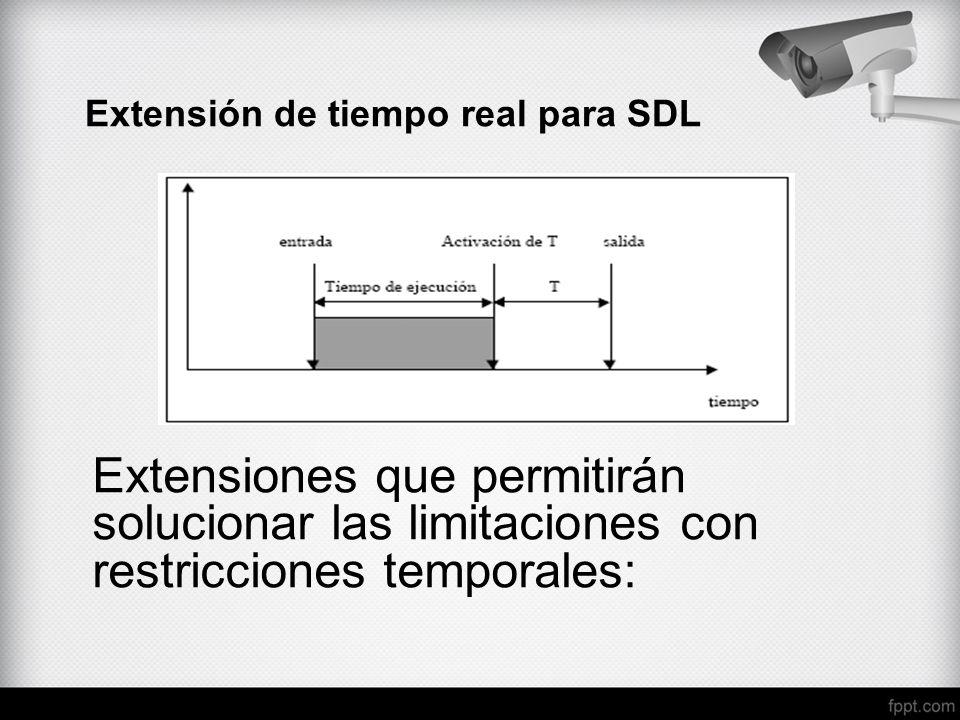 Extensión de tiempo real para SDL Extensiones que permitirán solucionar las limitaciones con restricciones temporales: