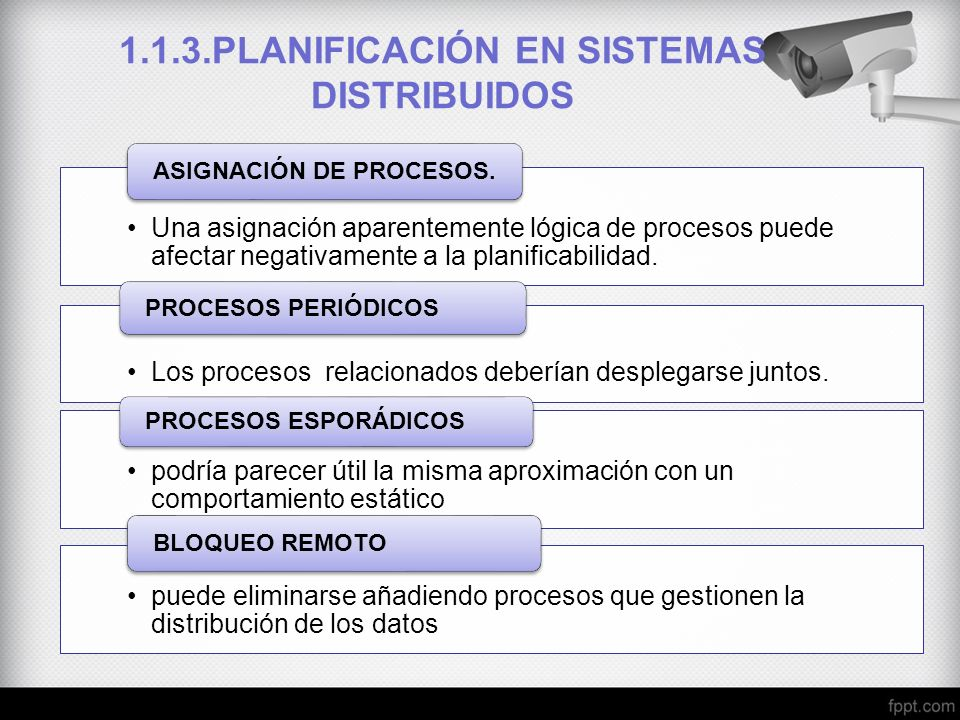 Una asignación aparentemente lógica de procesos puede afectar negativamente a la planificabilidad. ASIGNACIÓN DE PROCESOS. Los procesos relacionados d