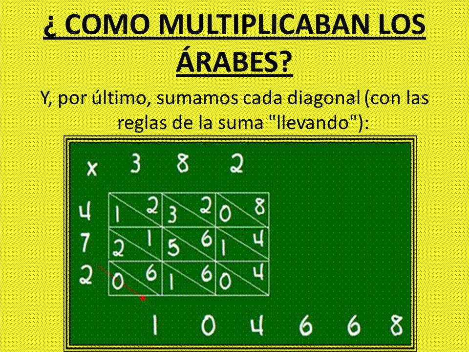 Y, por último, sumamos cada diagonal (con las reglas de la suma llevando ): ¿ COMO MULTIPLICABAN LOS ÁRABES?