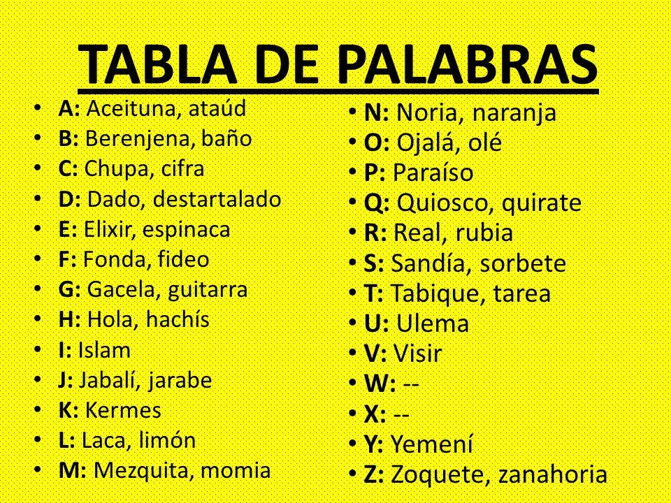 TABLA DE PALABRAS A: Aceituna, ataúd B: Berenjena, baño C: Chupa, cifra D: Dado, destartalado E: Elixir, espinaca F: Fonda, fideo G: Gacela, guitarra