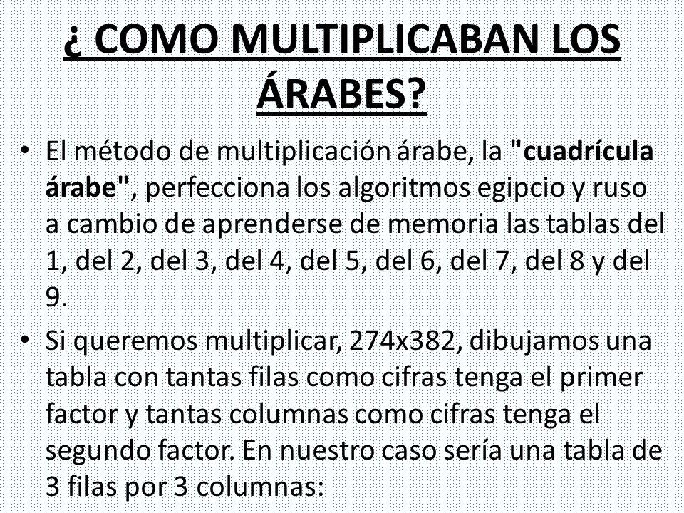 ¿ COMO MULTIPLICABAN LOS ÁRABES? El método de multiplicación árabe, la