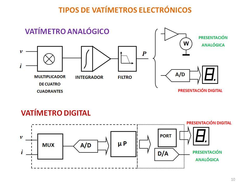 TIPOS DE VATÍMETROS ELECTRÓNICOS 10
