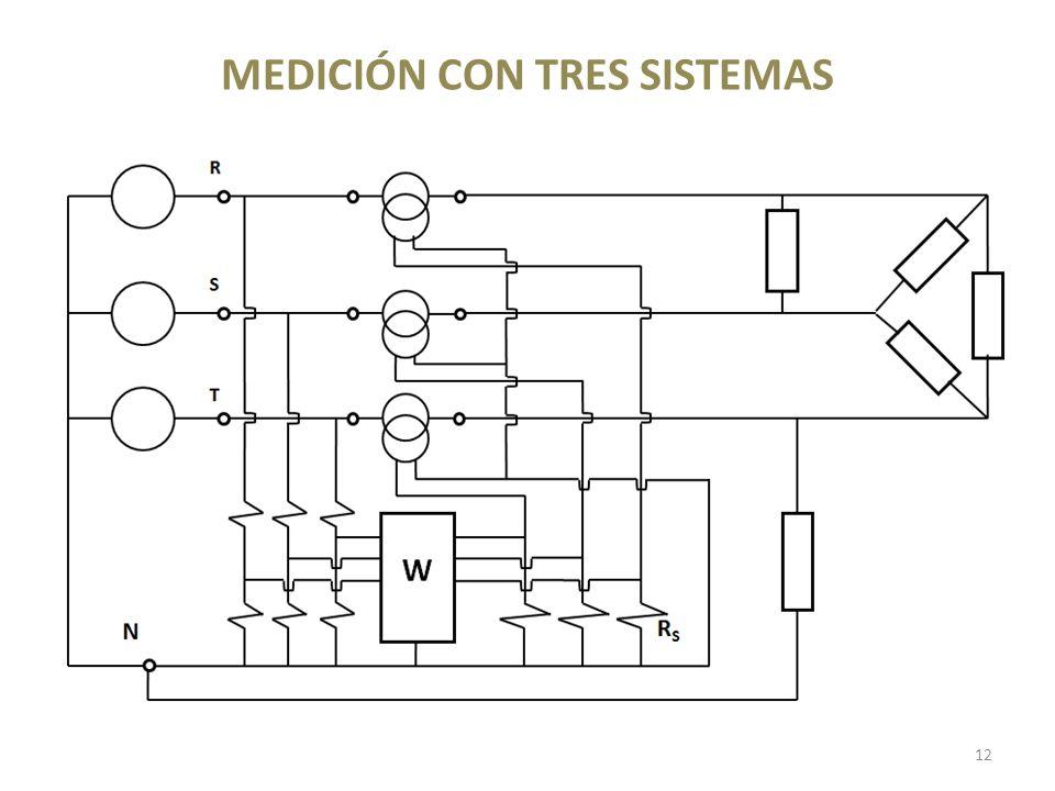 MEDICIÓN CON TRES SISTEMAS 12