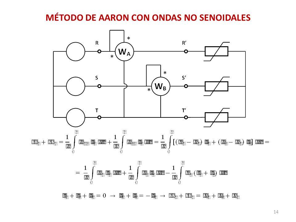 MÉTODO DE AARON CON ONDAS NO SENOIDALES 14