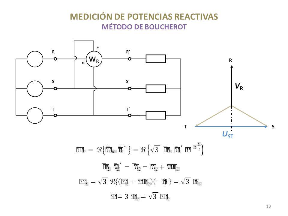 MEDICIÓN DE POTENCIAS REACTIVAS MÉTODO DE BOUCHEROT 18 R ST U ST VRVR