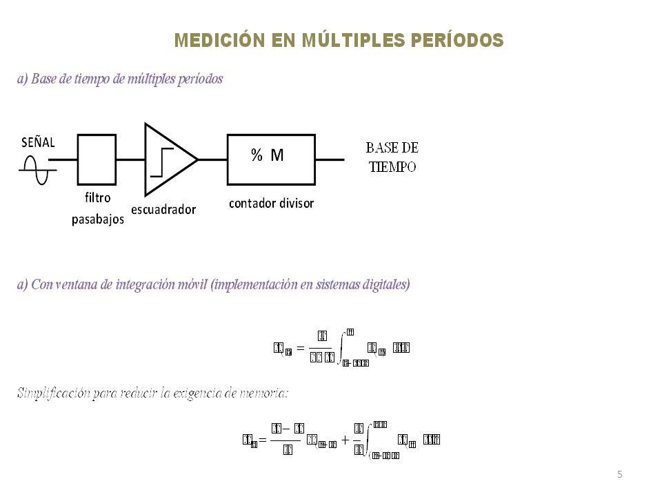 EMPLEO DE CIRCUITOS DE ENGANCHE DE FASE (PLL) 6 V.C.O.AF (S) filtro pasabajos detector de fase + _ f OSC vOvO vivi fifi f mod = 1 /T mod f C_mod | G | A B G = v O /f i 1) Si la frecuencia de variación de la frecuencia de entrada (f mod ) está en la zona A del diagrama de Bode, el PLL seguirá a las variaciones de la frecuencia de entrada (f i ) y se podrá calcular la potencia ciclo a ciclo.