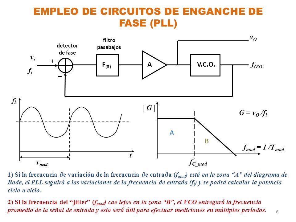 EMPLEO DE CIRCUITOS DE ENGANCHE DE FASE (PLL) 6 V.C.O.AF (S) filtro pasabajos detector de fase + _ f OSC vOvO vivi fifi f mod = 1 /T mod f C_mod | G |