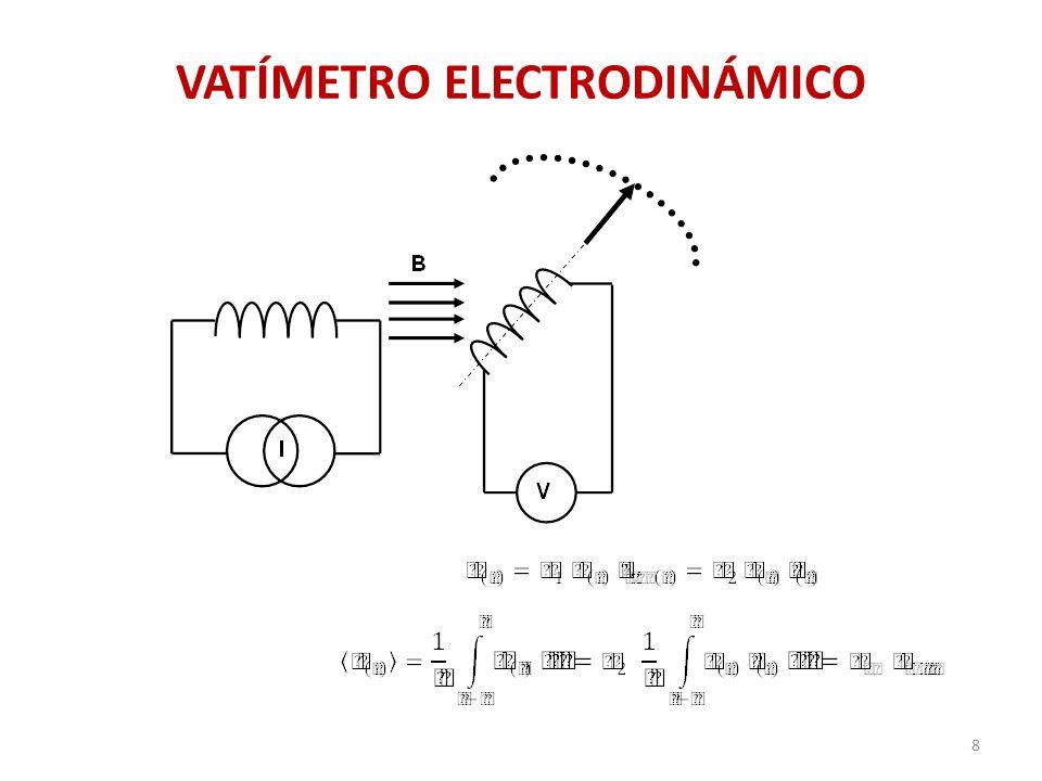 VATÍMETRO ELECTRODINÁMICO 8