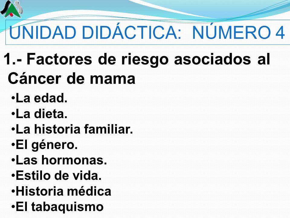 1.- Factores de riesgo asociados al Cáncer de mama La edad. La dieta. La historia familiar. El género. Las hormonas. Estilo de vida. Historia médica E