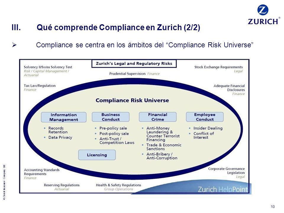 © Zurich Insurance Company Ltd 10 III.Qué comprende Compliance en Zurich (2/2) Compliance se centra en los ámbitos del Compliance Risk Universe