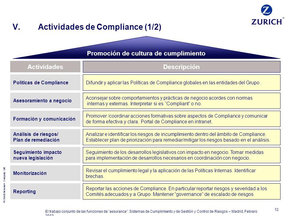 © Zurich Insurance Company Ltd 12 El trabajo conjunto de las funciones de assurance. Sistemas de Cumplimiento y de Gestión y Control de Riesgos – Madr
