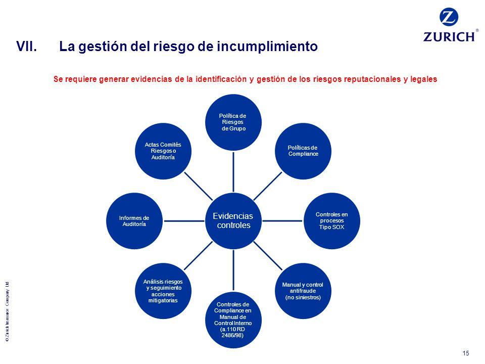 © Zurich Insurance Company Ltd 15 VII.La gestión del riesgo de incumplimiento Evidencias controles Política de Riesgos de Grupo Políticas de Complianc