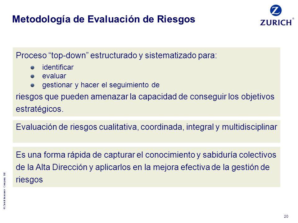 © Zurich Insurance Company Ltd 20 Metodología de Evaluación de Riesgos Proceso top-down estructurado y sistematizado para: identificar evaluar gestion