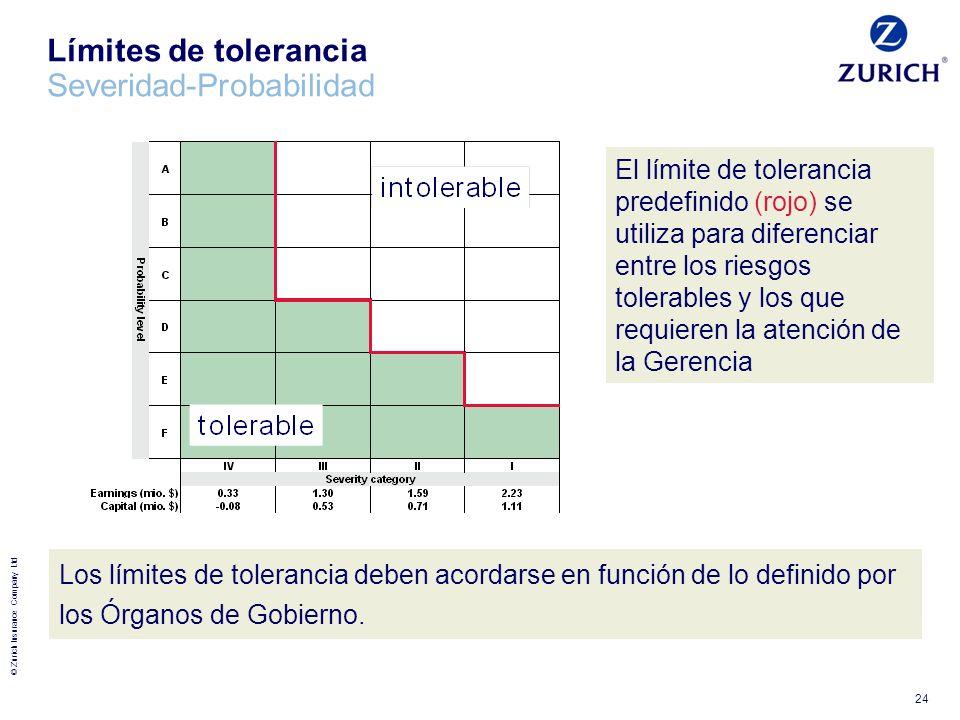 © Zurich Insurance Company Ltd 24 El límite de tolerancia predefinido (rojo) se utiliza para diferenciar entre los riesgos tolerables y los que requie