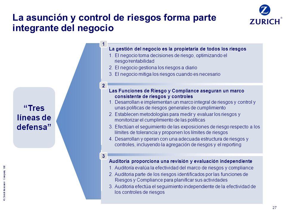 © Zurich Insurance Company Ltd 27 La asunción y control de riesgos forma parte integrante del negocio Tres líneas de defensa Las Funciones de Riesgo y