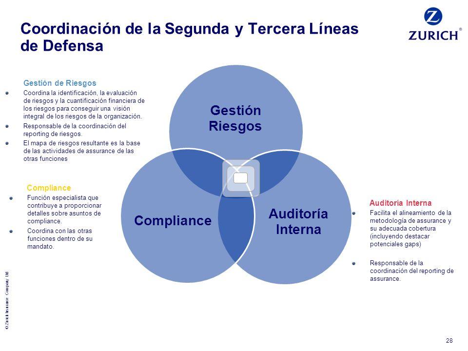 © Zurich Insurance Company Ltd 28 Gestión Riesgos Auditoría Interna Compliance Coordinación de la Segunda y Tercera Líneas de Defensa Gestión de Riesg