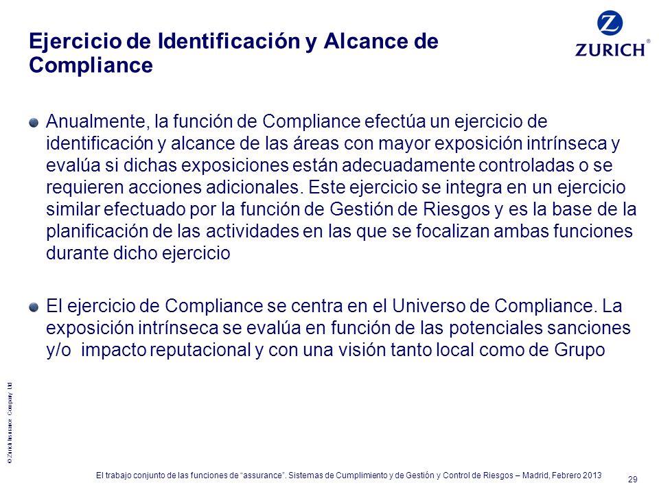 © Zurich Insurance Company Ltd Ejercicio de Identificación y Alcance de Compliance Anualmente, la función de Compliance efectúa un ejercicio de identi
