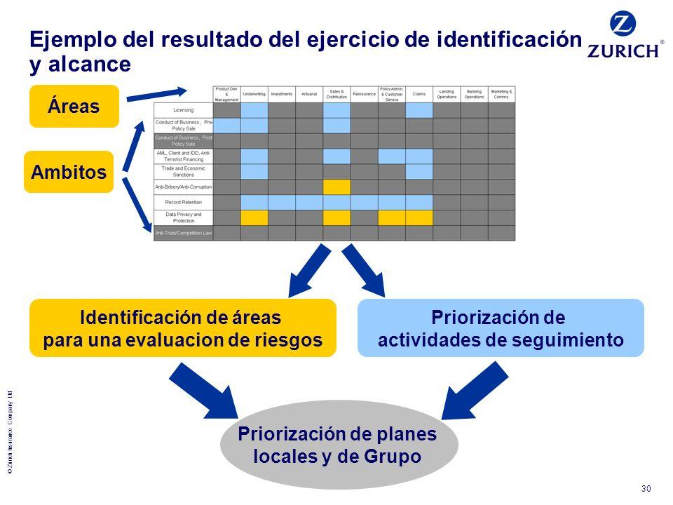 © Zurich Insurance Company Ltd 30 Ejemplo del resultado del ejercicio de identificación y alcance Priorización de actividades de seguimiento Identific