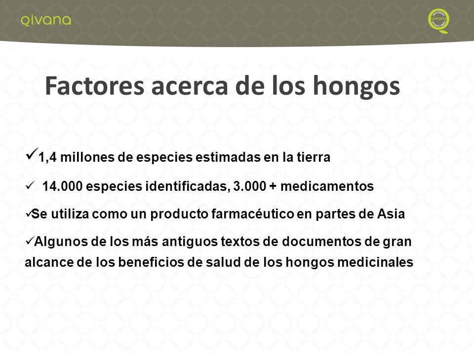 3 Factores acerca de los hongos 1,4 millones de especies estimadas en la tierra 14.000 especies identificadas, 3.000 + medicamentos Se utiliza como un producto farmacéutico en partes de Asia Algunos de los más antiguos textos de documentos de gran alcance de los beneficios de salud de los hongos medicinales