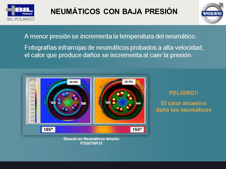 A menor presión se incrementa la temperatura del neumático. Fotografías infrarrojas de neumáticos probados a alta velocidad, el calor que produce daño