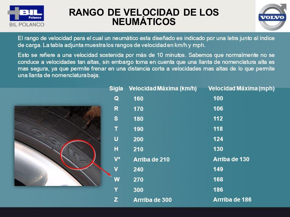 El rango de velocidad para el cual un neumático esta diseñado es indicado por una letra junto al índice de carga. La tabla adjunta muestra los rangos