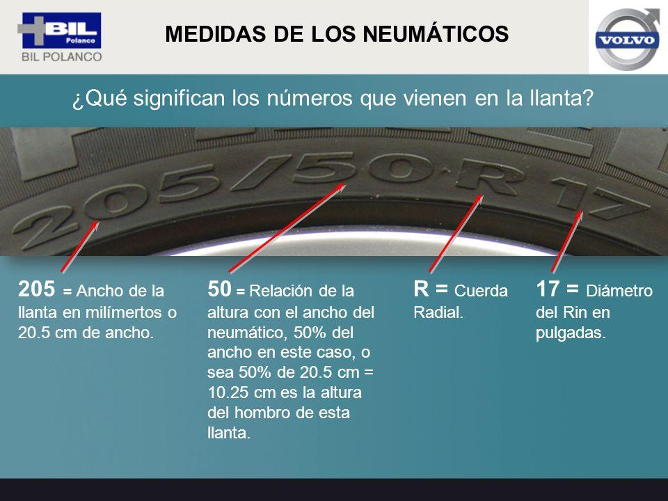 MEDIDAS DE LOS NEUMÁTICOS 50 = Relación de la altura con el ancho del neumático, 50% del ancho en este caso, o sea 50% de 20.5 cm = 10.25 cm es la alt