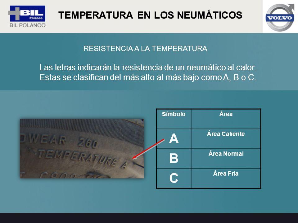 SímboloÁrea A Área Caliente B Área Normal C Área Fria RESISTENCIA A LA TEMPERATURA Las letras indicarán la resistencia de un neumático al calor. Estas