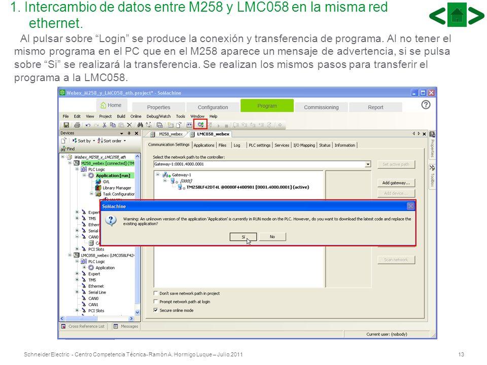 13Schneider Electric - Centro Competencia Técnica- Ramón A. Hormigo Luque – Julio.2011 Al pulsar sobre Login se produce la conexión y transferencia de