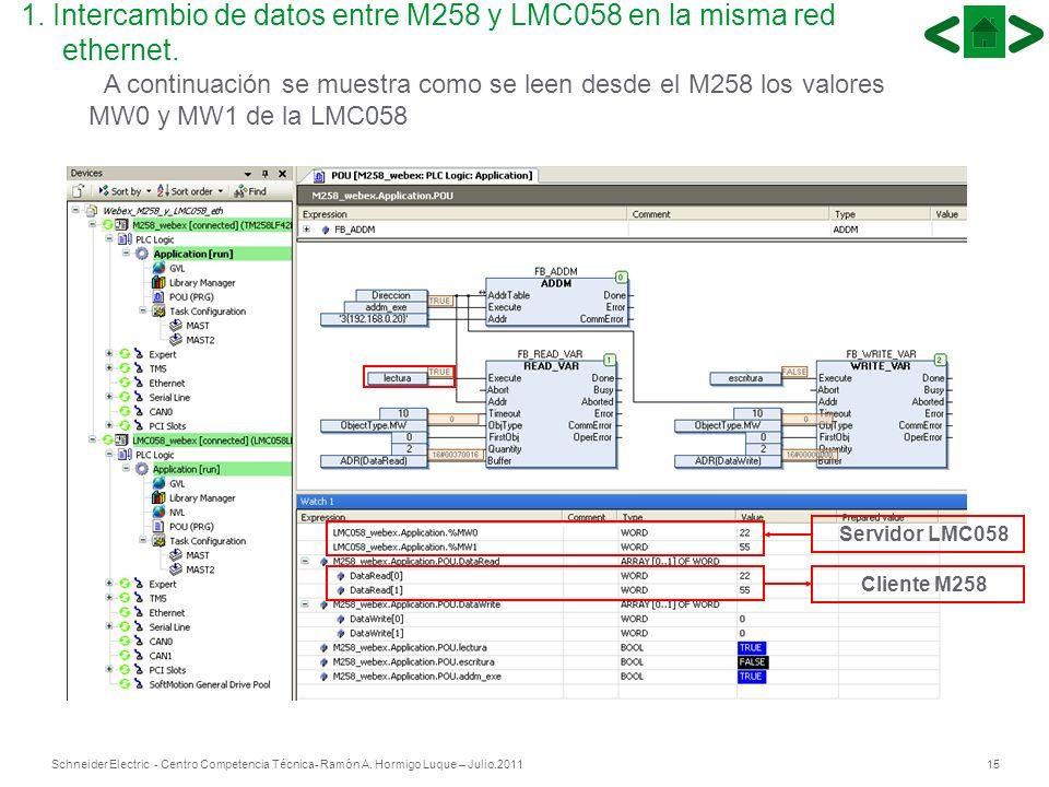 15Schneider Electric - Centro Competencia Técnica- Ramón A. Hormigo Luque – Julio.2011 15 A continuación se muestra como se leen desde el M258 los val