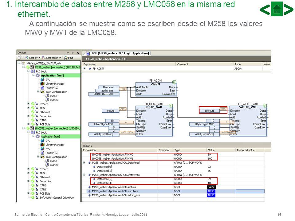 16Schneider Electric - Centro Competencia Técnica- Ramón A. Hormigo Luque – Julio.2011 16 A continuación se muestra como se escriben desde el M258 los