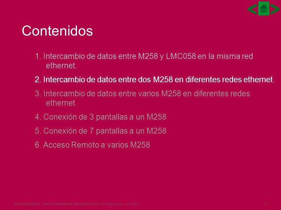 17Schneider Electric - Centro Competencia Técnica- Ramón A. Hormigo Luque – Julio.2011 1. Intercambio de datos entre M258 y LMC058 en la misma red eth
