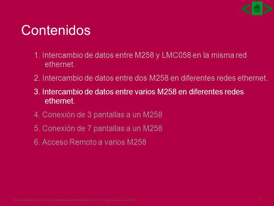 21Schneider Electric - Centro Competencia Técnica- Ramón A. Hormigo Luque – Julio.2011 1. Intercambio de datos entre M258 y LMC058 en la misma red eth