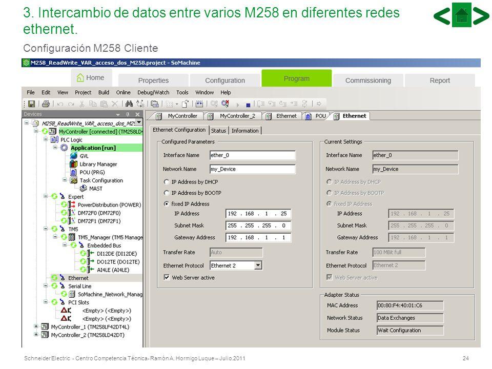 24Schneider Electric - Centro Competencia Técnica- Ramón A. Hormigo Luque – Julio.2011 24 3. Intercambio de datos entre varios M258 en diferentes rede