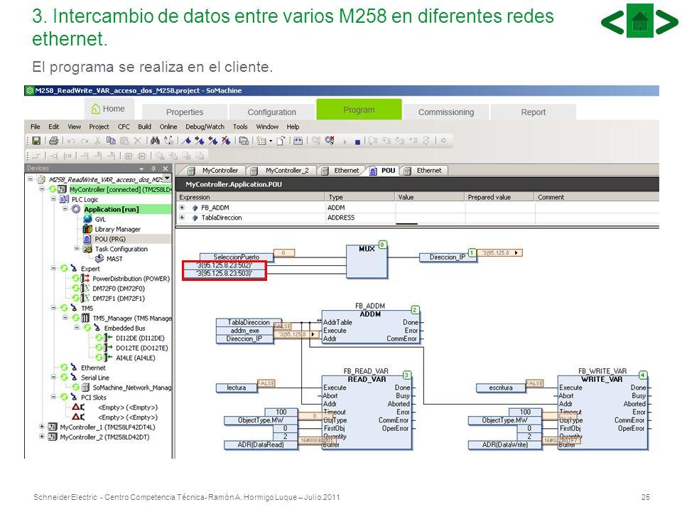 25Schneider Electric - Centro Competencia Técnica- Ramón A. Hormigo Luque – Julio.2011 25 3. Intercambio de datos entre varios M258 en diferentes rede