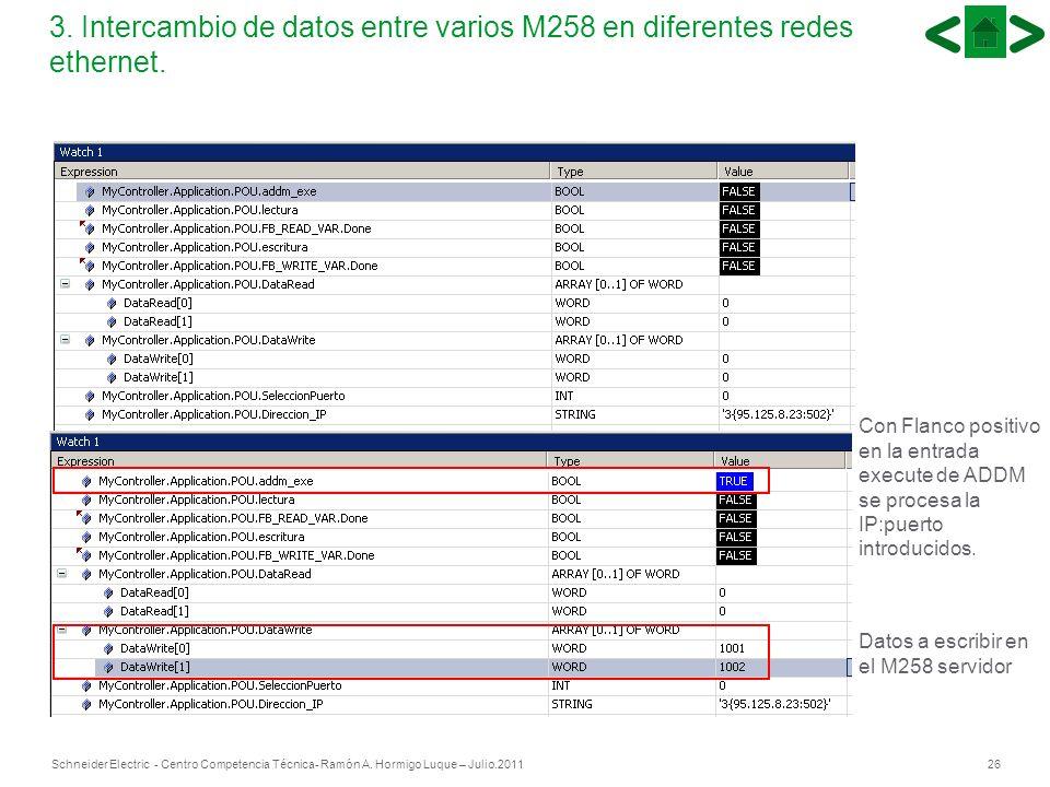 26Schneider Electric - Centro Competencia Técnica- Ramón A. Hormigo Luque – Julio.2011 26 3. Intercambio de datos entre varios M258 en diferentes rede