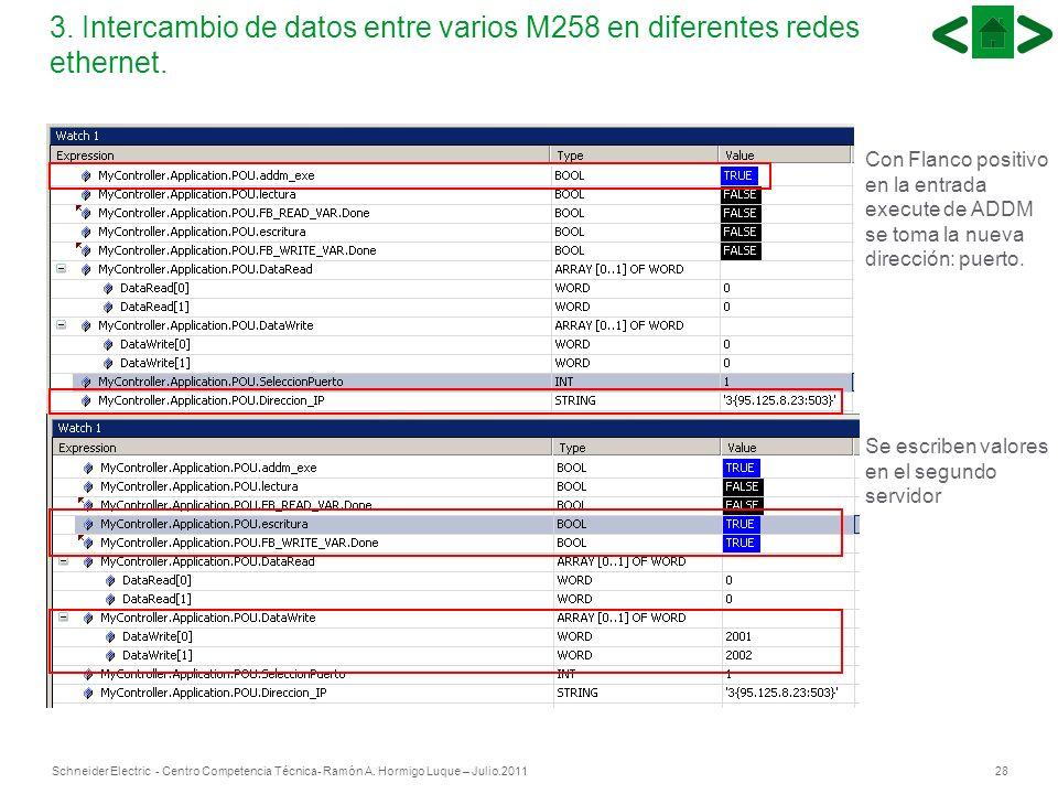 28Schneider Electric - Centro Competencia Técnica- Ramón A. Hormigo Luque – Julio.2011 28 3. Intercambio de datos entre varios M258 en diferentes rede
