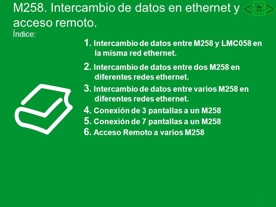 34Schneider Electric - Centro Competencia Técnica- Ramón A.