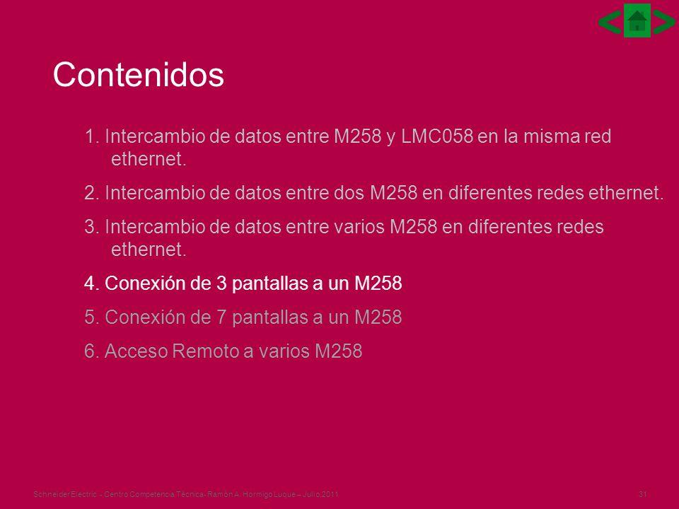 31Schneider Electric - Centro Competencia Técnica- Ramón A. Hormigo Luque – Julio.2011 1. Intercambio de datos entre M258 y LMC058 en la misma red eth