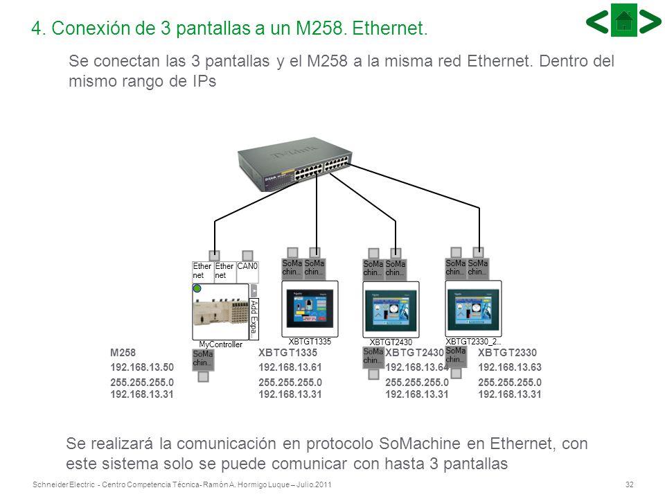 32Schneider Electric - Centro Competencia Técnica- Ramón A. Hormigo Luque – Julio.2011 4. Conexión de 3 pantallas a un M258. Ethernet. Se conectan las