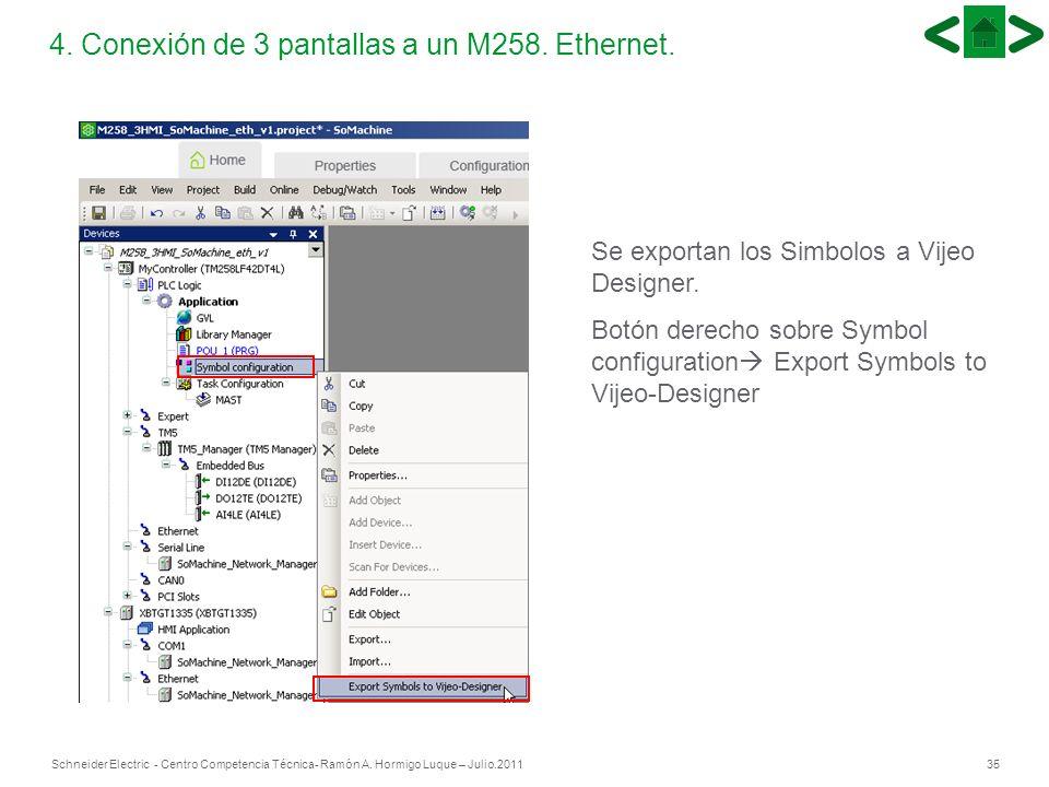 35Schneider Electric - Centro Competencia Técnica- Ramón A. Hormigo Luque – Julio.2011 4. Conexión de 3 pantallas a un M258. Ethernet. Se exportan los