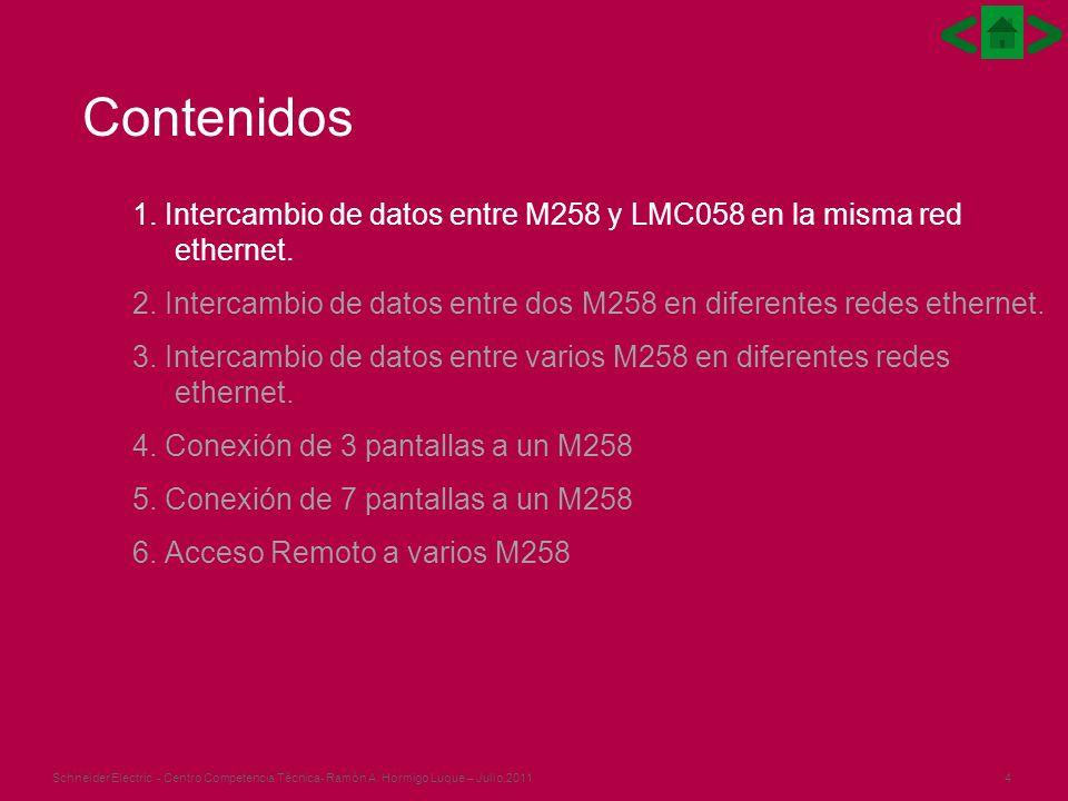 4Schneider Electric - Centro Competencia Técnica- Ramón A. Hormigo Luque – Julio.2011 1. Intercambio de datos entre M258 y LMC058 en la misma red ethe