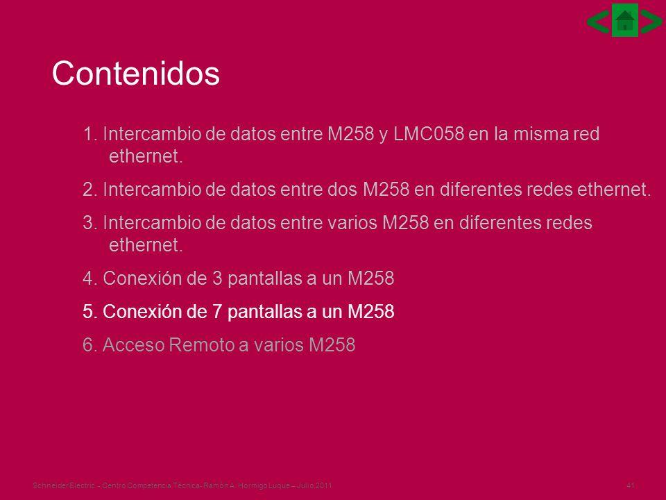41Schneider Electric - Centro Competencia Técnica- Ramón A. Hormigo Luque – Julio.2011 1. Intercambio de datos entre M258 y LMC058 en la misma red eth
