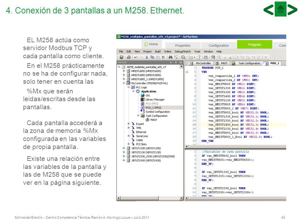 43Schneider Electric - Centro Competencia Técnica- Ramón A. Hormigo Luque – Julio.2011 43 EL M258 actúa como servidor Modbus TCP y cada pantalla como
