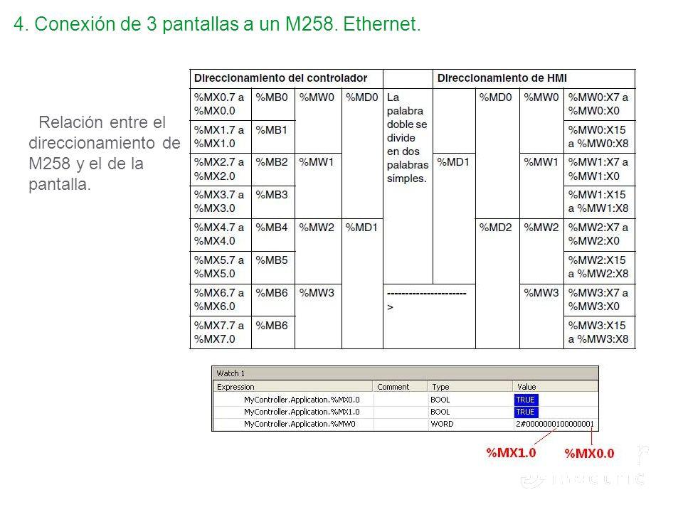 44 Relación entre el direccionamiento de M258 y el de la pantalla. 4. Conexión de 3 pantallas a un M258. Ethernet.